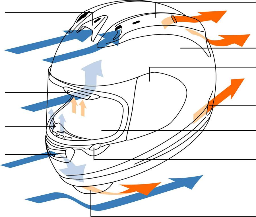 Motorcycle Helmet Guide: Ventilation