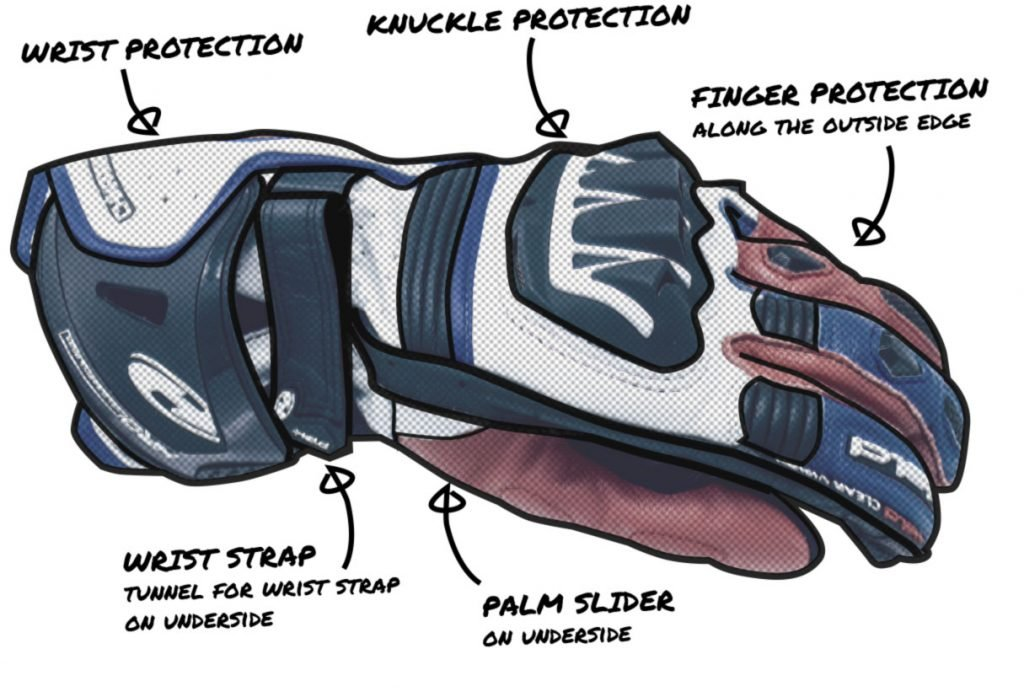 The best motorcycle gloves for protection? Use our 4-point protection system to decide