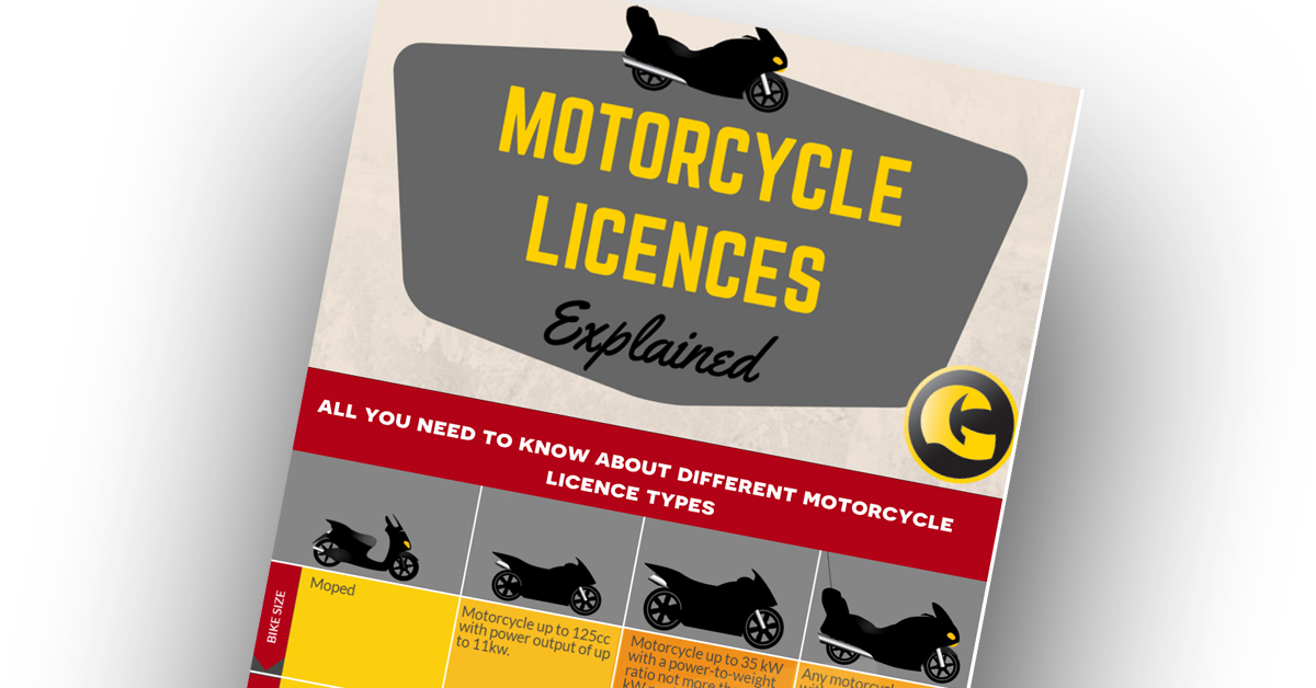 From CBT Test to Motorbike License: How you get started